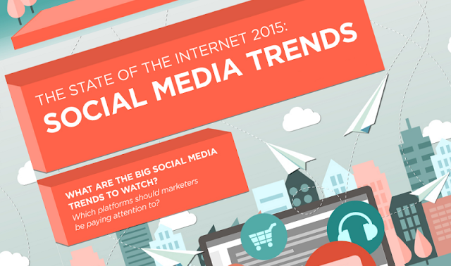 Here Are The 5 Biggest #SocialMedia Developments That Have Emerged In 2015 - #infographic