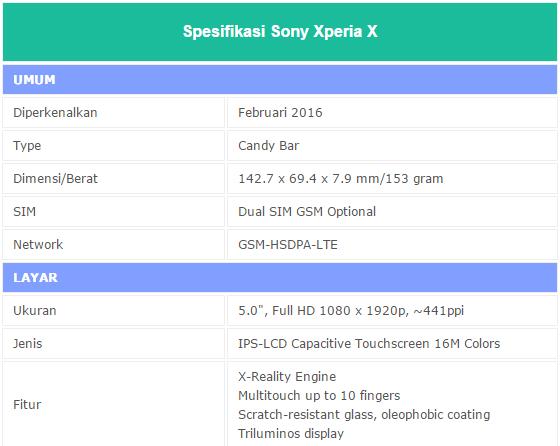 Harga HP Sony Experia X 2016, Spesifikasi HP Sony Experia X 2016 dilengkapi dengan Kamera 23 MP Paling Baru