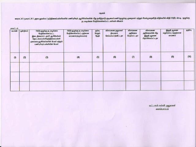 DEE - ஆசிரியர்கள் மீது விதி 17 ( பி ) - ன்படி ஒழுங்கு நடவடிக்கை மேற்கொள்ளப்பட்டவர்கள் விவரம் கோரி இயக்குநர் உத்தரவு.