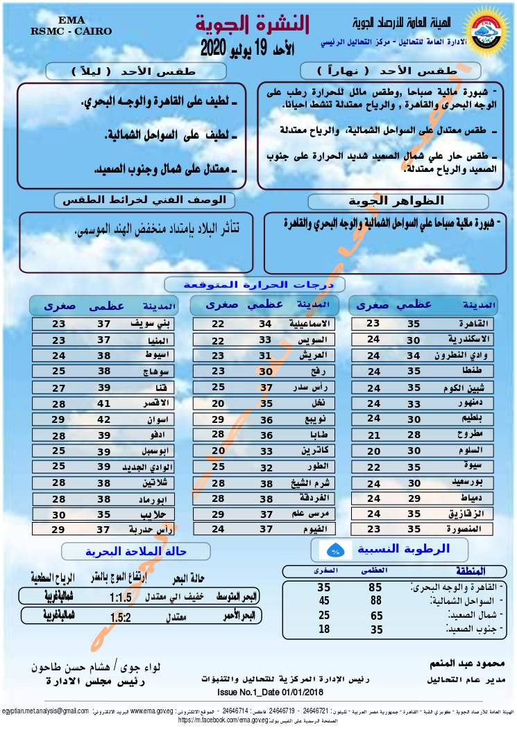 اخبار طقس الاحد 19 يوليو 2020 النشرة الجوية فى مصر