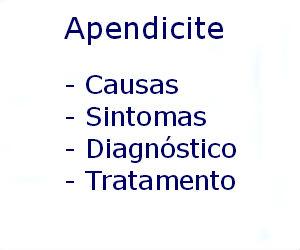 Apendicite causas sintomas diagnóstico tratamento prevenção risco