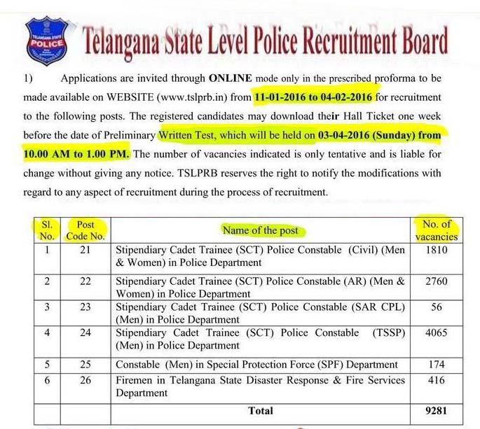 TANDUR Info | Job search: police ricrutment
