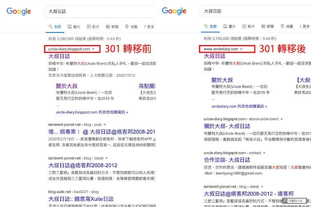 【網站 SEO】設定 Google Blogger/Blogspot 自訂網域,建立自己網站的專屬網址 - 整個重新導向大概要耗時一個禮拜左右