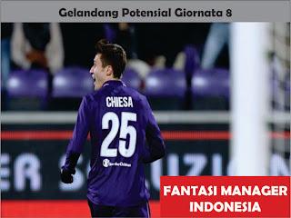 Gelandang Potensial Giornata 8 Liga Fantasia Serie A  Fantasi Manager Indonesia