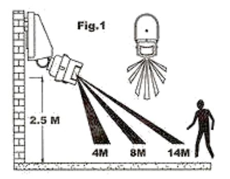 proses pengindraan sensor PIR