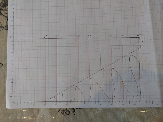 Drapery Fold Card Instruction Diagram