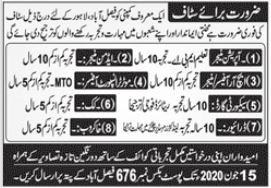 PO Box 676 Faisalabad Jobs