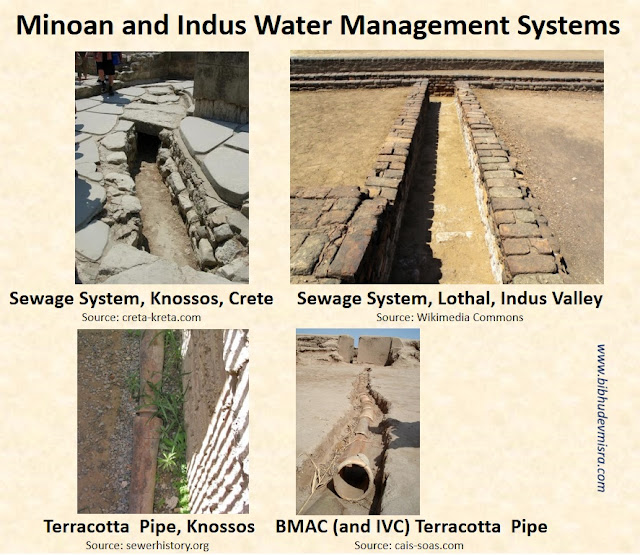 The Water Management Systems of Minoan Crete and the Indus Valley Civilization are surprisingly similar