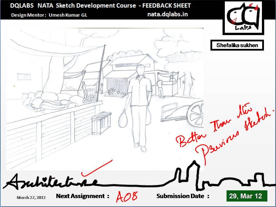 DQLABS Students Work Documentation: Shefalika sukhen