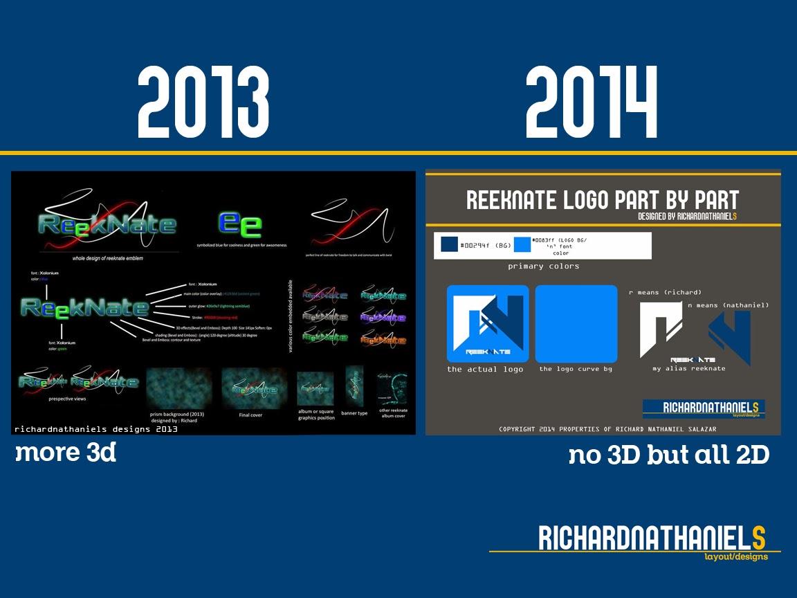 Reeknate Blog Site 3d Designing Vs 2d Mono Vector Vexel Designing