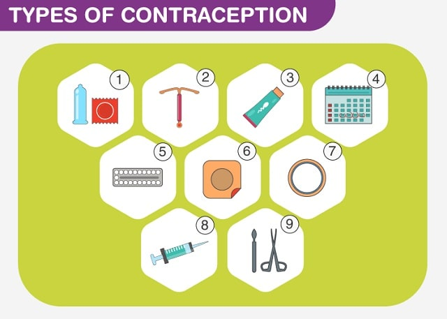 pros and cons different types of contraceptives birth control options