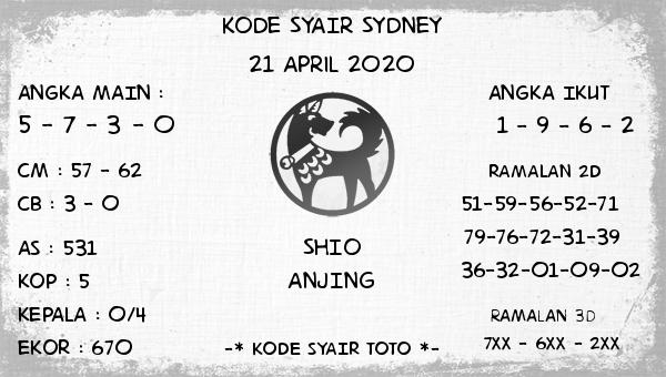 Prediksi Sidney 21 April 2020 - Kode Syair Sydney