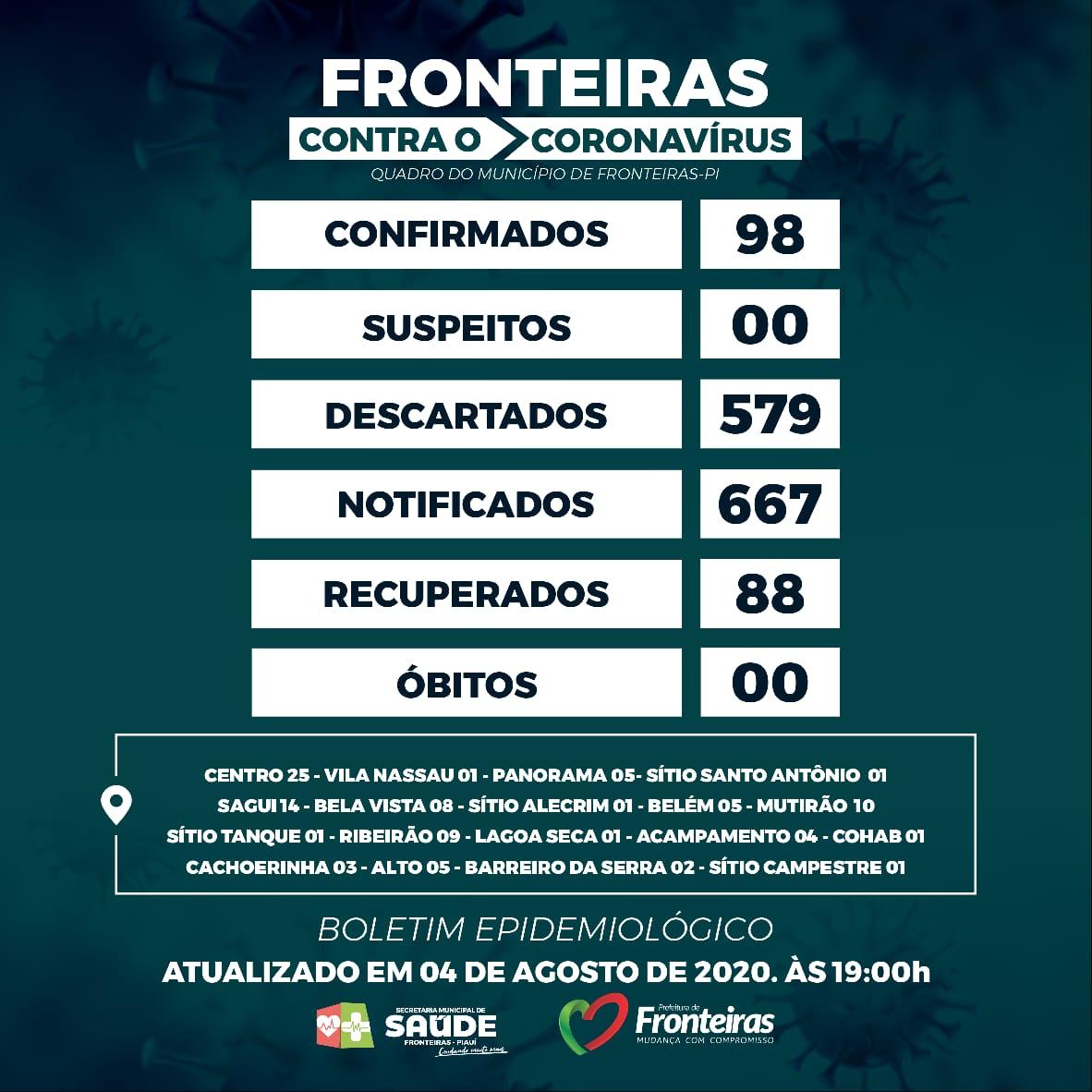 FRONTEIRAS (PI) - BOLETIM EPIDEMIOLÓGICO DE 04/08/2020