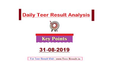 Shillong , Khanapara and Juwai teer results 31 August 2019 and analysis