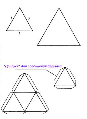 Тетраэдр схема