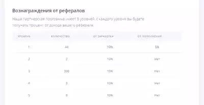 Xteaser партнерская программа.