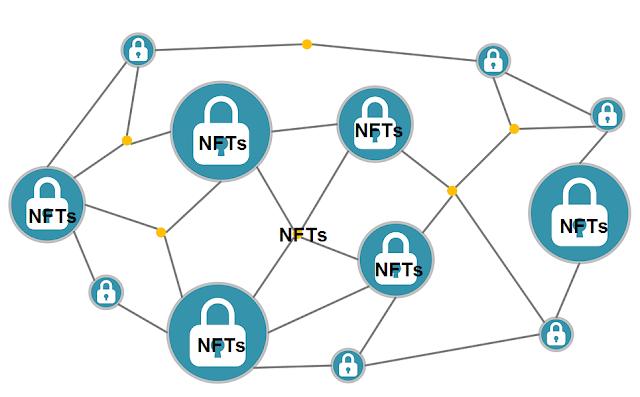 Apa Itu NFT? dan Bagaimana cara Cuan dari NFT hingga Miliaran ?
