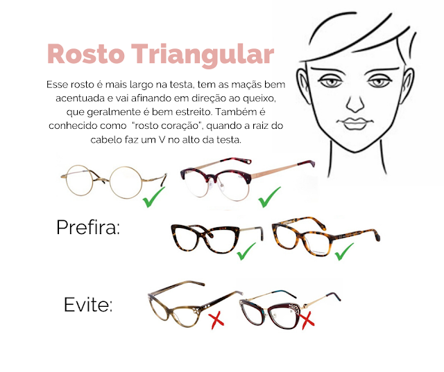 rosto triangular, tipos de óculos, tipos de rosto