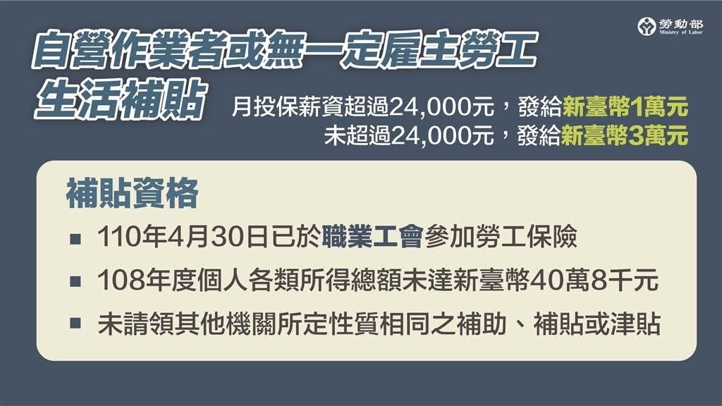 【一次看完紓困4.0圖卡包】政院通過首波2600億紓困4.0|預計將有185萬名勞工受惠