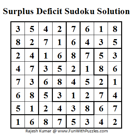 Surplus Deficit Sudoku (Fun With Sudoku #2) Solution