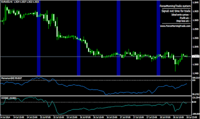 Technical indicators forex in python