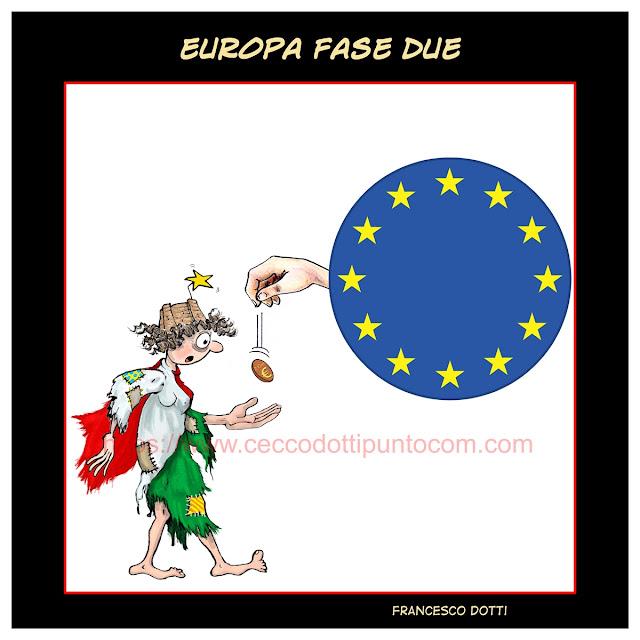 Europa Mes Fase 2