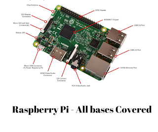 The Two ready made Operating System for Raspberry pi 4