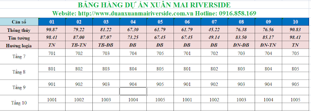 bang hang xuan mai riverside