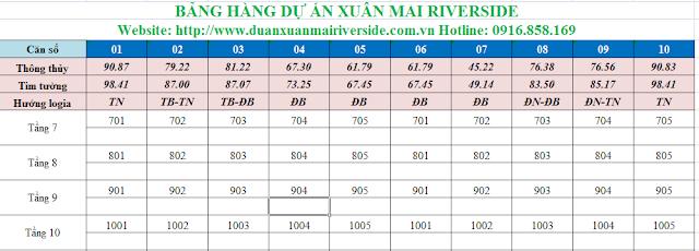 bang hang xuan mai riverside