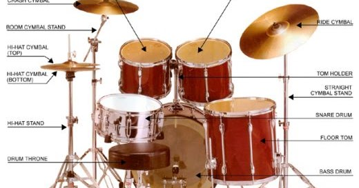 sell musical instrument online how you can select a drum set. Black Bedroom Furniture Sets. Home Design Ideas