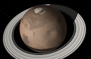 Marte y Saturno Retrógrados