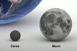 Ceres vs Earth Size
