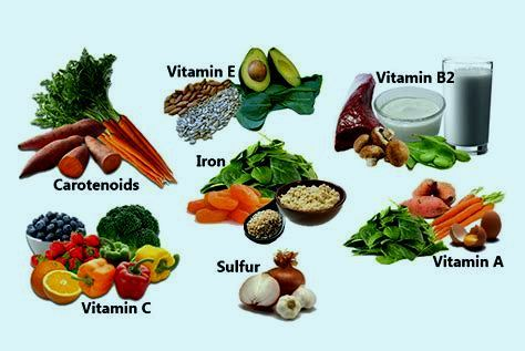 List of foods containing collagen