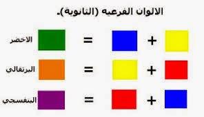 Stoo Decor كيفية مزج الألوان