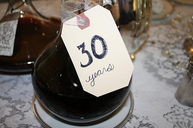 Wedding Anniversary Gifts: Wedding Anniversary Ideas For