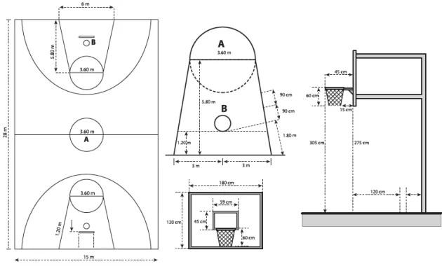 Ukuran Lapangan Bola Basket Lengkap Gambar Beserta Keterangannya Jendela Pintar Tempatnya Berbagi Ilmu