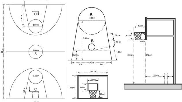 Gambar Beserta Ukuran Lapangan Bola Basket Tempat Berbagi Gambar