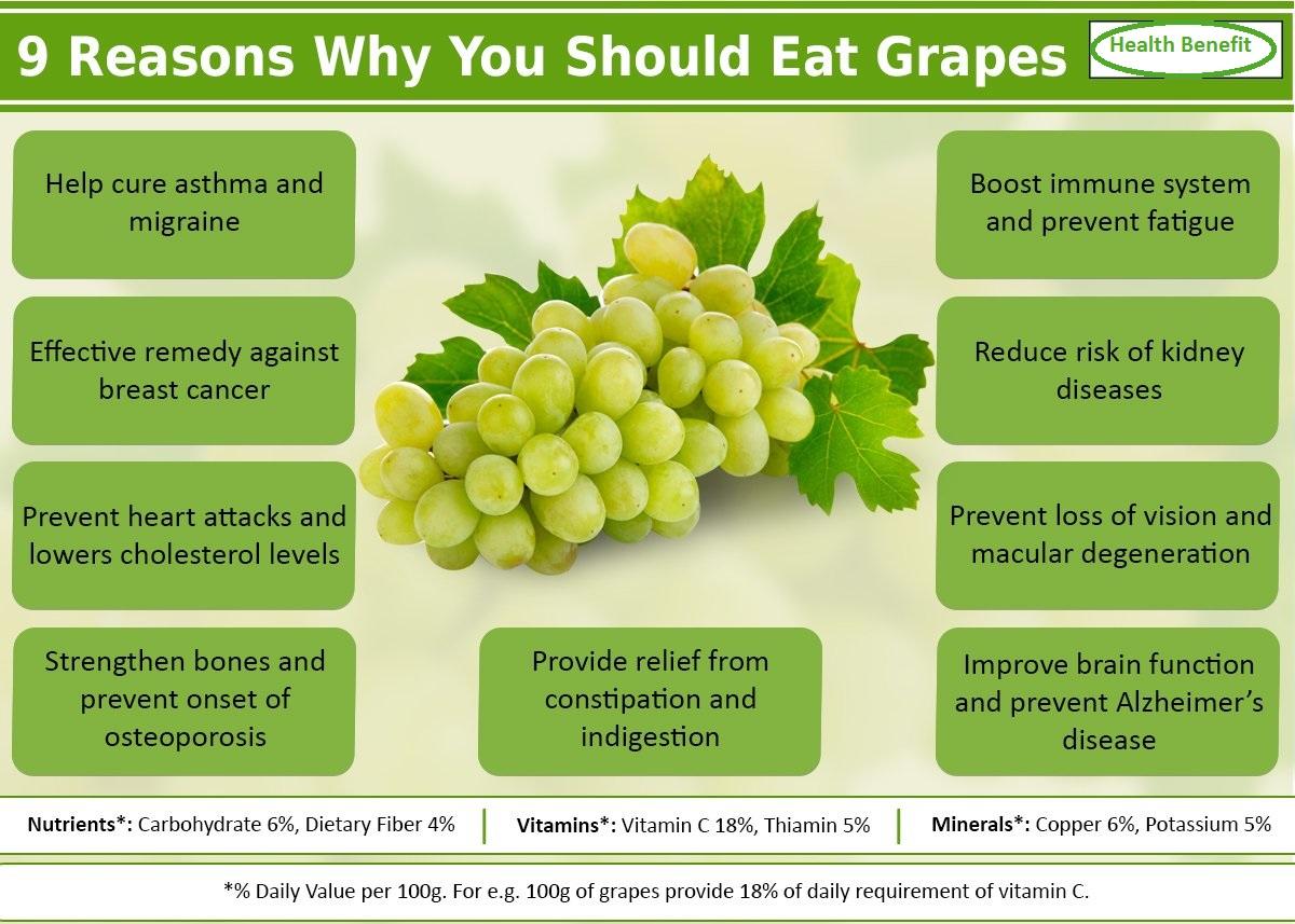 Natural Health Benefit Tips