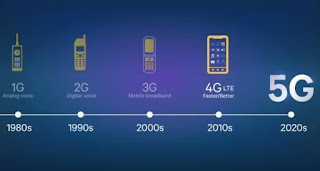 Teknologi 5G siap menudara