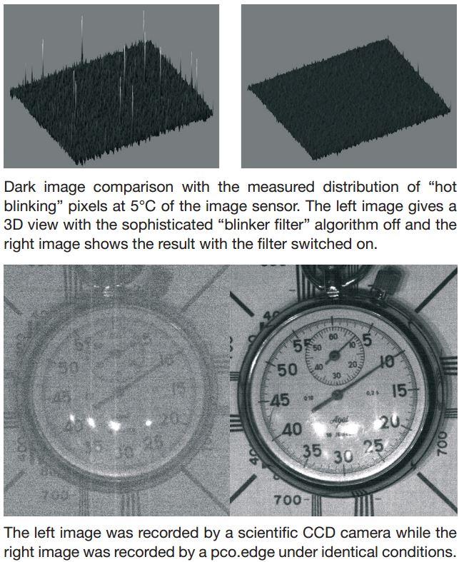 Image Sensors World: August 2013