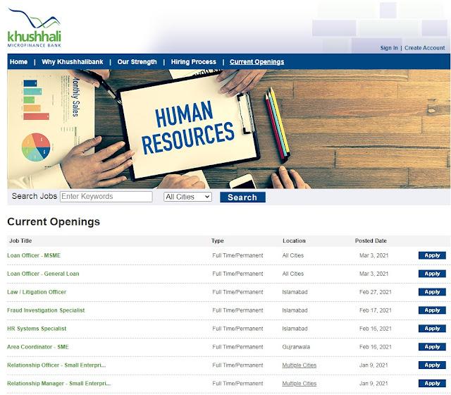 Khushhali Bank Limited Jobs 2021 Loan Officer Apply All Pakistan