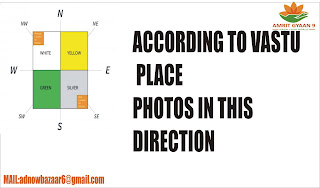 ACCORDING TO VASTU PLACE PHOTOS IN THIS DIRECTION
