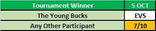 AEW Tag Team Title Tournament - Bucks .vs. Field Bet