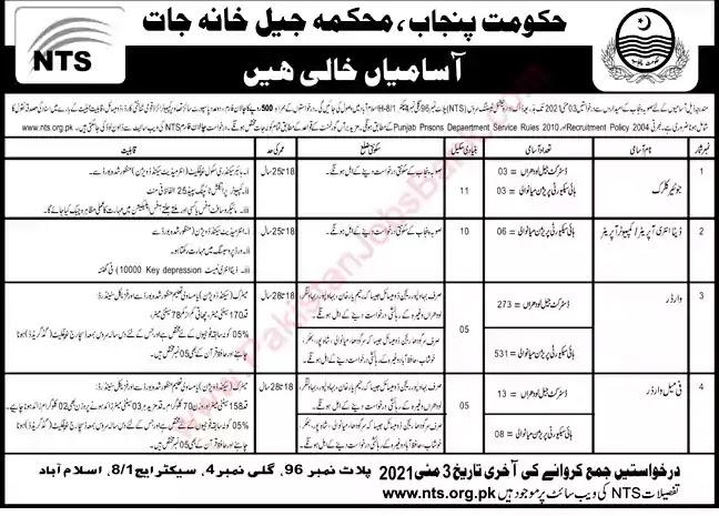 New Jobs in Pakistan Punjab Prison Department Jobs 2021 | Apply Online