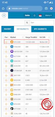 1. Langkah pertama untuk melihat alamat Bitcoin di Indodax yaitu kalian login dulu ke akun Indodax kalian sampai berhasil. Untuk tampilannya sama persis dengan VIP Bitcoin, karena Indodax ini VIP Bitcoin yang berganti nama. Selanjutnya klik pada Bitcoin