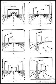 posisi pemancangan tiang lampu pada jalan