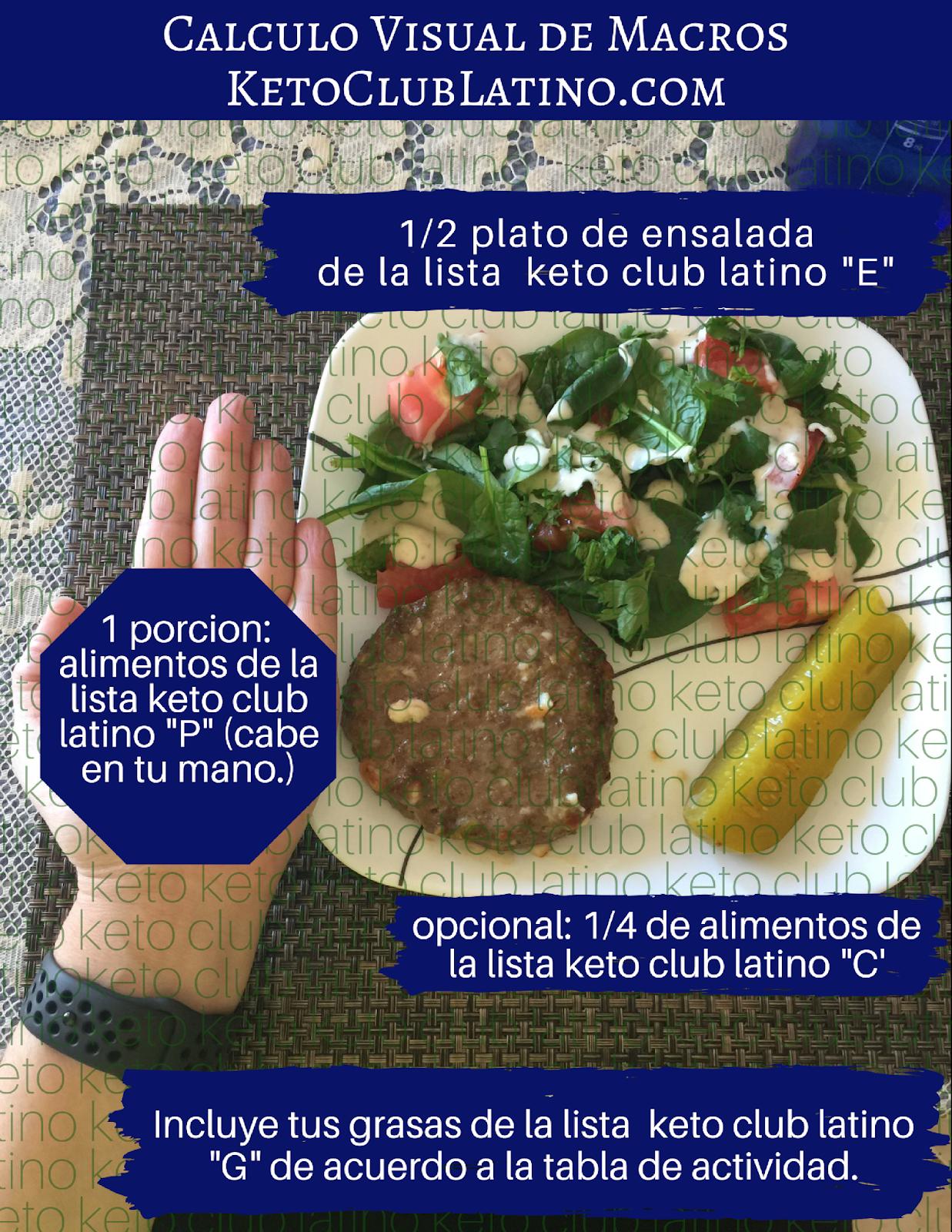 Cómo calcular la dieta cetosis