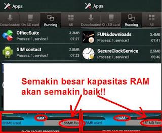 contoh-penggunaan-RAM-android