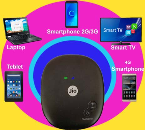 Reliance Jio, JioFi Models Starting Rs 999: Which Should You Buy?