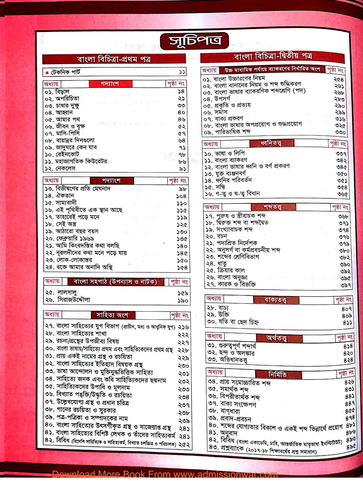 জয়কলির বাংলা বিচিত্রা বই pdf,জয়কলির বই, joykoly bangla bichitra Pdf,জয়কলি প্রকাশনীয় বই,জয়কলির বই pdf Downlod,Joykoly বাংলা বিচিত্রা বই pdf